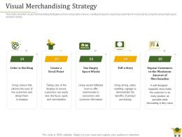Retail Positioning Strategy Visual Merchandising Strategy Ppt Powerpoint Presentation Styles