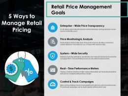 Retail Price Management Goals Ppt Professional Background Image