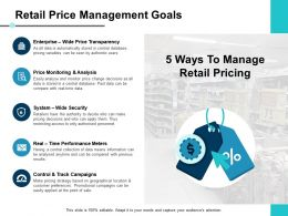 Retail Price Management Goals Ppt Slides Outline