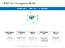 Retail Price Management Goals Retail Industry Assessment Ppt Designs
