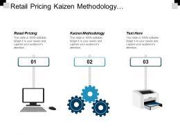 Retail Pricing Kaizen Methodology Organizational Development Local Marketing Cpb