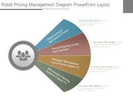 Retail Pricing Management Diagram Powerpoint Layout