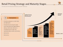 Retail Pricing Strategy And Maturity Stages Retail Store Positioning And Marketing Strategies Ppt Formats