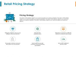 Retail Pricing Strategy Checklist Ppt Powerpoint Presentation Model Layouts