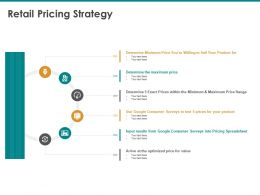 Retail Pricing Strategy Consumer Surveys Ppt Powerpoint Presentation Background Images