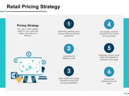 Retail Pricing Strategy Ppt Slides Pictures