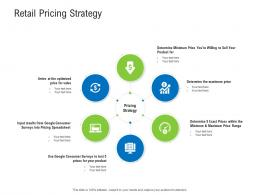 Retail Pricing Strategy Retail Industry Assessment Ppt Designs