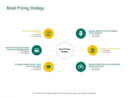 Retail Pricing Strategy Retail Sector Evaluation Ppt Powerpoint Presentation Professional
