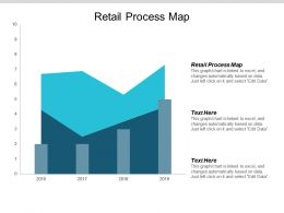 Retail Process Map Ppt Powerpoint Presentation Summary Outfit Cpb