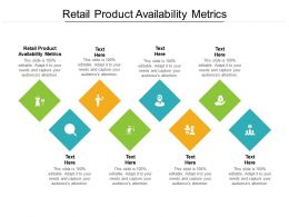Retail Product Availability Metrics Ppt Powerpoint Presentation Summary Styles Cpb