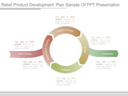 Retail Product Development Plan Sample Of Ppt Presentation