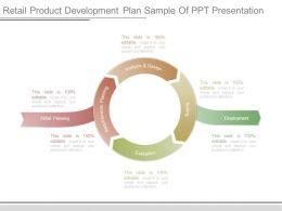 retail_product_development_plan_sample_of_ppt_presentation_Slide01