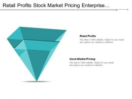 Retail Profits Stock Market Pricing Enterprise Architecture Business Analysis Cpb