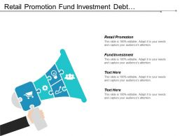 Retail Promotion Fund Investment Debt Management Marketing Strategies Cpb