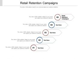 Retail Retention Campaigns Ppt Powerpoint Presentation Icon Deck Cpb