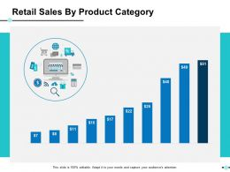 Retail Sales By Product Category Ppt Slides Portfolio