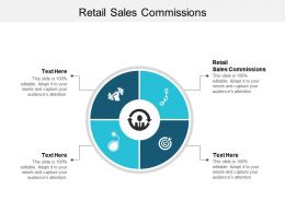Retail Sales Commissions Ppt Powerpoint Presentation Summary Display Cpb