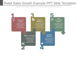 Retail Sales Growth Example Ppt Slide Templates
