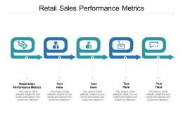 Retail Sales Performance Metrics Ppt Powerpoint Presentation Ideas Image Cpb