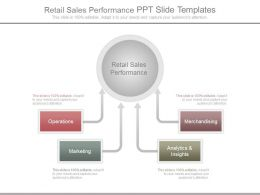 Retail Sales Performance Ppt Slide Templates