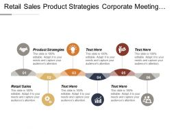 Retail Sales Product Strategies Corporate Meeting Customer Acquisition Strategy