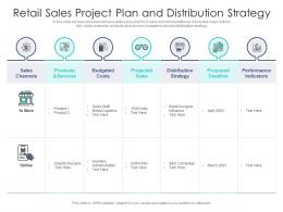 Retail Sales Project Plan And Distribution Strategy