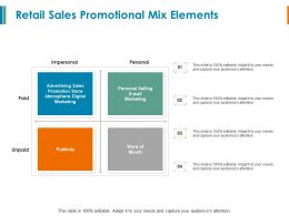 Retail Sales Promotional Mix Elements Personal Powerpoint Presentation Slides