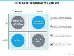 Retail Sales Promotional Mix Elements Ppt Professional Visual Aids