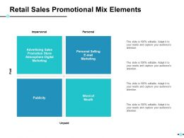 Retail Sales Promotional Mix Elements Ppt Slides Professional