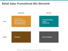 Retail Sales Promotional Mix Elements Word Mouth Ppt Powerpoint Presentation Outline