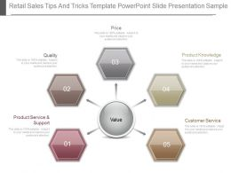 Retail Sales Tips And Tricks Template Powerpoint Slide Presentation Sample