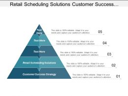 Retail Scheduling Solutions Customer Success Strategy Financial Technology Marketing Cpb