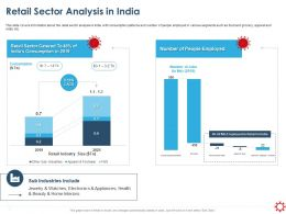 Retail Sector Analysis In India Ppt Powerpoint Presentation File Deck