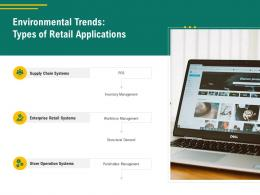 Retail Sector Evaluation Environmental Trends Types Of Retail Applications Ppt Powerpoint Tips