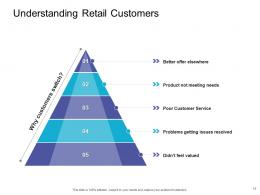 Retail Sector Overview Powerpoint Presentation Slides