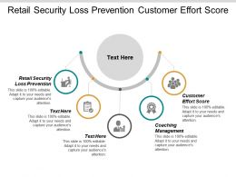 Retail Security Loss Prevention Customer Effort Score Coaching Management Cpb