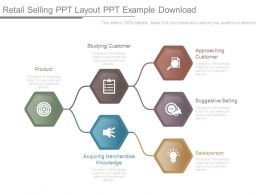 Retail Selling Ppt Layout Ppt Example Download