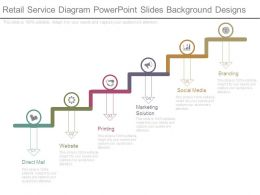 Retail Service Diagram Powerpoint Slides Background Designs