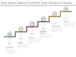 Retail Service Diagram Powerpoint Slides Background Designs