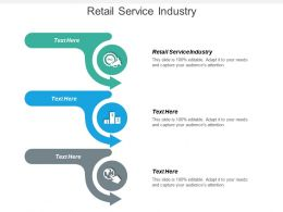 Retail Service Industry Ppt Powerpoint Presentation Professional Background Image Cpb