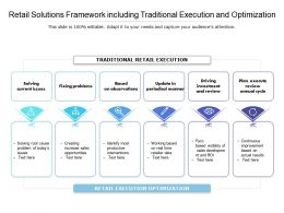 Retail Solutions Framework Including Traditional Execution And Optimization