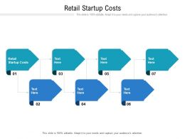 Retail Startup Costs Ppt Powerpoint Presentation Infographic Template Graphics Cpb