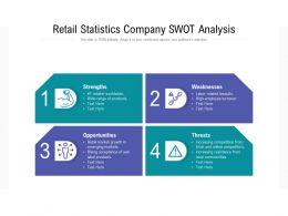 Retail Statistics Company Swot Analysis