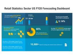 Retail Statistics Sector Us Fy20 Forecasting Dashboard
