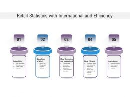Retail Statistics With International And Efficiency