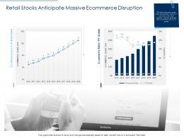 Retail Stocks Anticipate Massive Ecommerce Disruption Ppt Model Templates