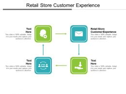 Retail Store Customer Experience Ppt Powerpoint Presentation Icon Pictures Cpb