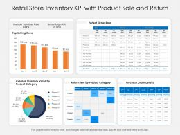 Retail Store Inventory KPI With Product Sale And Return