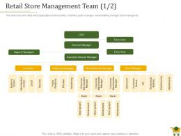 Retail Store Management Team Credit Retail Positioning Strategy Ppt Powerpoint Slideshow