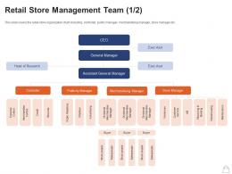 Retail Store Management Team Credit Retailing Strategies Ppt Powerpoint Visual Aids